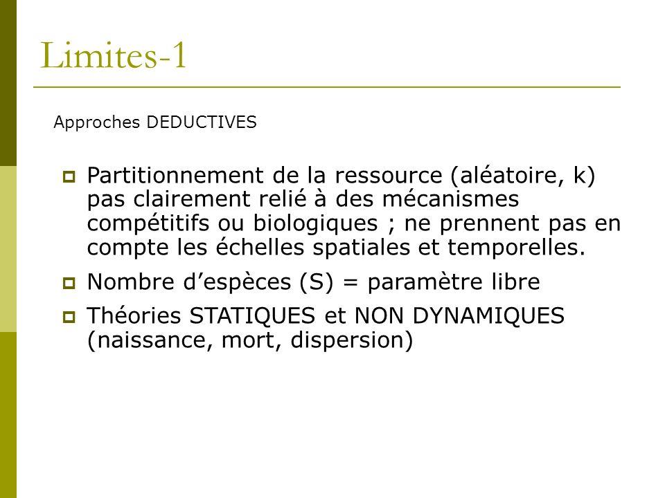 Limites-1 Approches DEDUCTIVES Partitionnement de la ressource (aléatoire, k) pas clairement relié à des mécanismes compétitifs ou biologiques ; ne pr