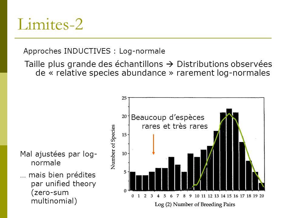 Limites-2 Approches INDUCTIVES : Log-normale Taille plus grande des échantillons Distributions observées de « relative species abundance » rarement lo