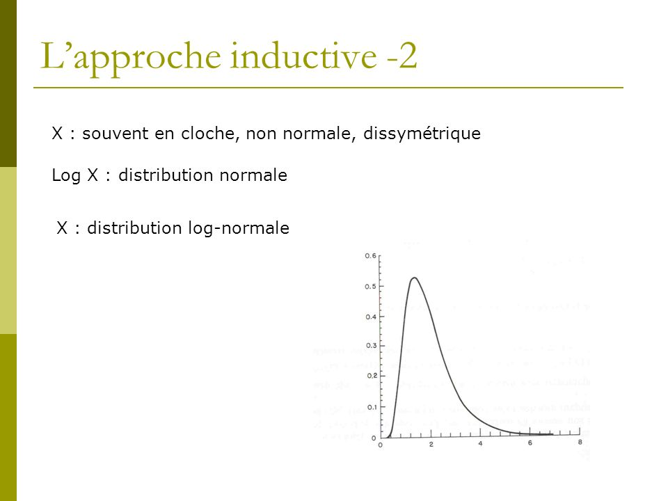 Lapproche inductive -2 En pratique, construction de la log-normale en regroupant les abondances despèces dans des classes doctaves : Octave R = intervalle [2 R-1 ; 2 R ] (ex.