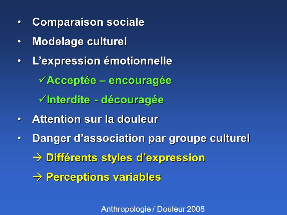 Comparaison socialeComparaison sociale Modelage culturelModelage culturel Lexpression émotionnelleLexpression émotionnelle Acceptée – encouragée Accep