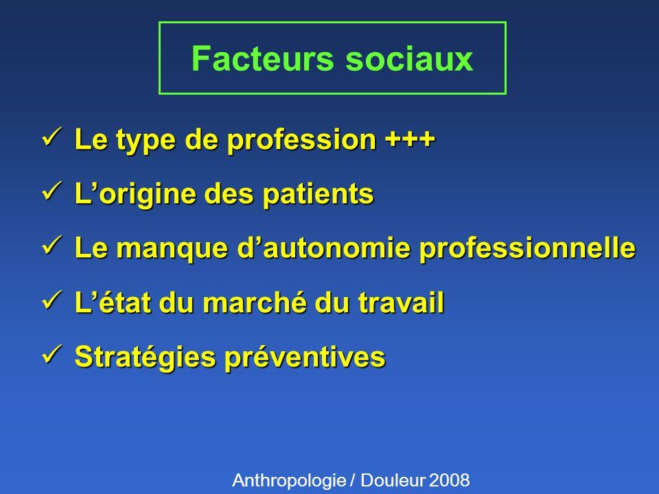 Facteurs sociaux Le type de profession +++ Le type de profession +++ Lorigine des patients Lorigine des patients Le manque dautonomie professionnelle