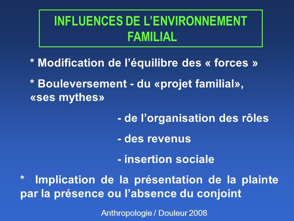 * Modification de léquilibre des « forces » * Bouleversement - du «projet familial», «ses mythes» - de lorganisation des rôles - des revenus - inserti