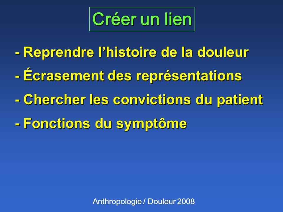 Créer un lien Anthropologie / Douleur 2008 - Reprendre lhistoire de la douleur - Écrasement des représentations - Chercher les convictions du patient - Fonctions du symptôme