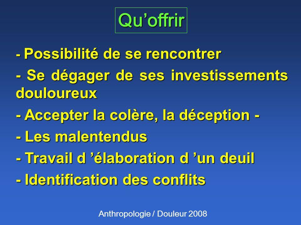 Quoffrir Anthropologie / Douleur 2008 - Possibilité de se rencontrer - Se dégager de ses investissements douloureux - Accepter la colère, la déception - - Les malentendus - Travail d élaboration d un deuil - Identification des conflits