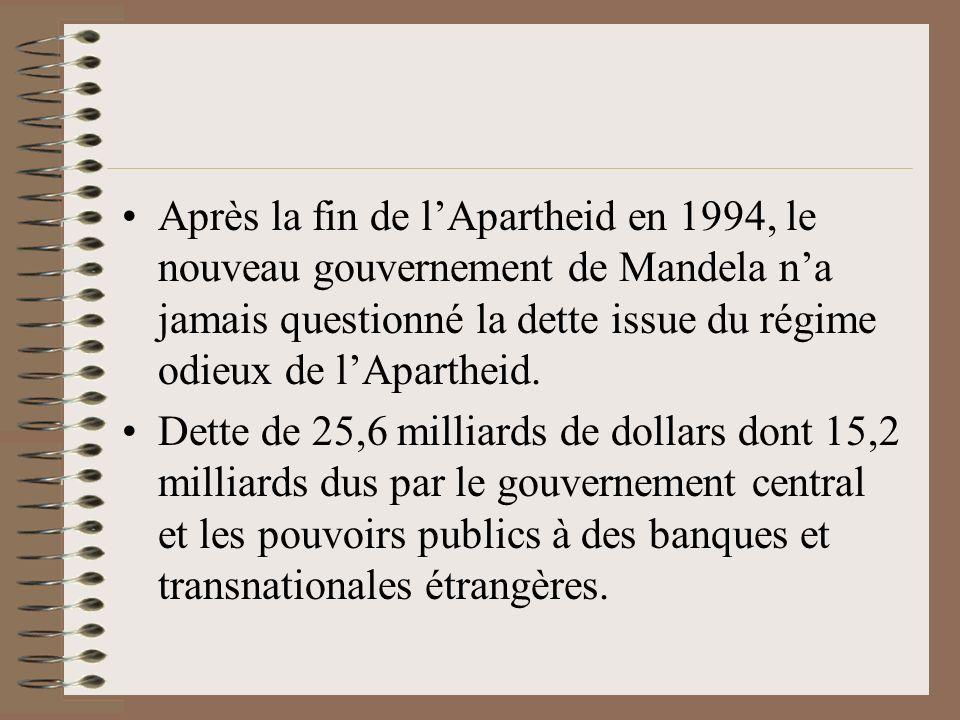 Après la fin de lApartheid en 1994, le nouveau gouvernement de Mandela na jamais questionné la dette issue du régime odieux de lApartheid. Dette de 25