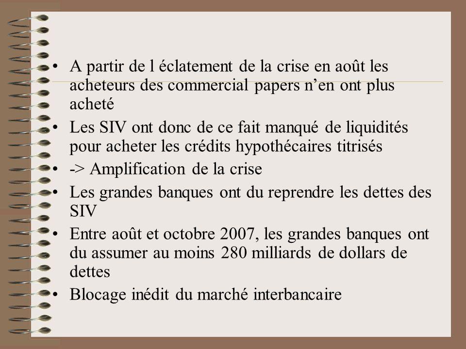 A partir de l éclatement de la crise en août les acheteurs des commercial papers nen ont plus acheté Les SIV ont donc de ce fait manqué de liquidités