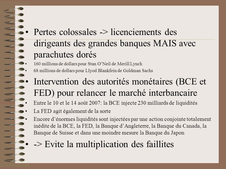Pertes colossales -> licenciements des dirigeants des grandes banques MAIS avec parachutes dorés 160 millions de dollars pour Stan ONeil de Merill Lyn