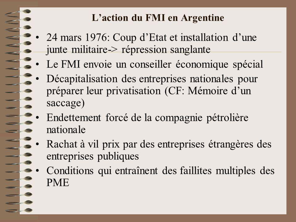 Laction du FMI en Argentine 24 mars 1976: Coup dEtat et installation dune junte militaire-> répression sanglante Le FMI envoie un conseiller économiqu