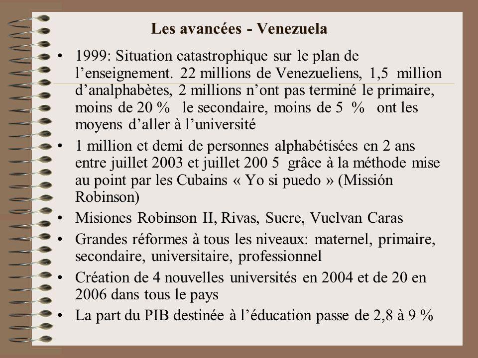 Les avancées - Venezuela 1999: Situation catastrophique sur le plan de lenseignement. 22 millions de Venezueliens, 1,5 million danalphabètes, 2 millio