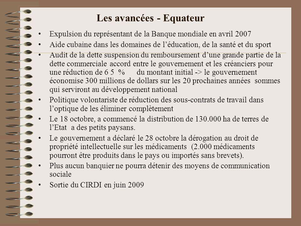 Les avancées - Equateur Expulsion du représentant de la Banque mondiale en avril 2007 Aide cubaine dans les domaines de léducation, de la santé et du