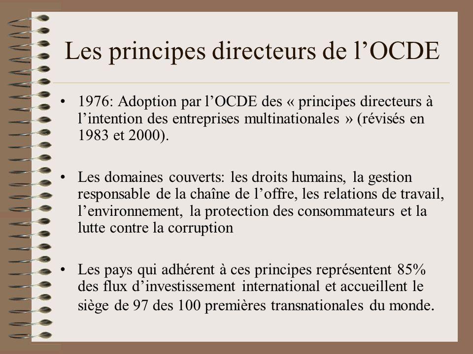 Les principes directeurs de lOCDE 1976: Adoption par lOCDE des « principes directeurs à lintention des entreprises multinationales » (révisés en 1983