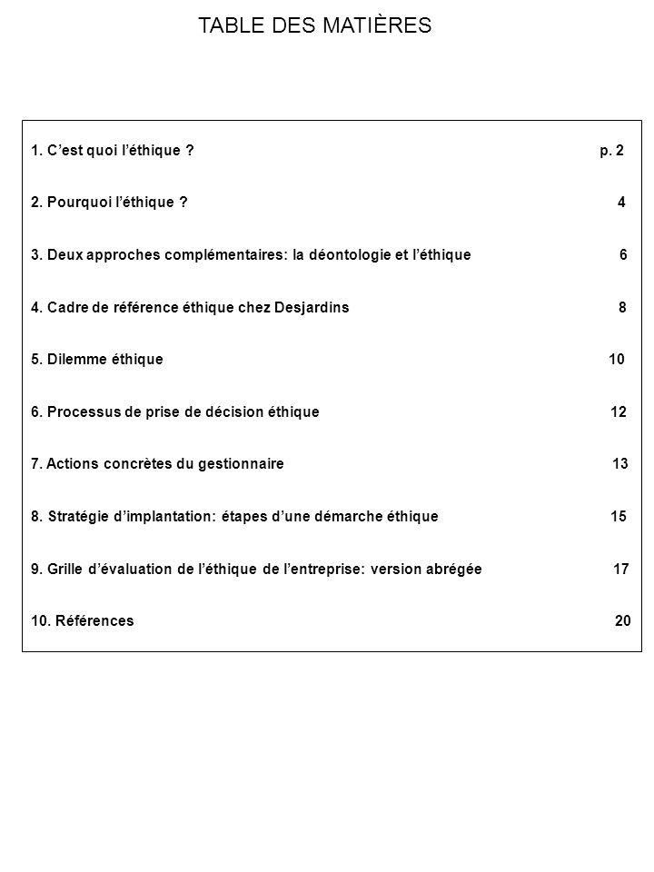 TABLE DES MATIÈRES 1. Cest quoi léthique . p. 2 2.