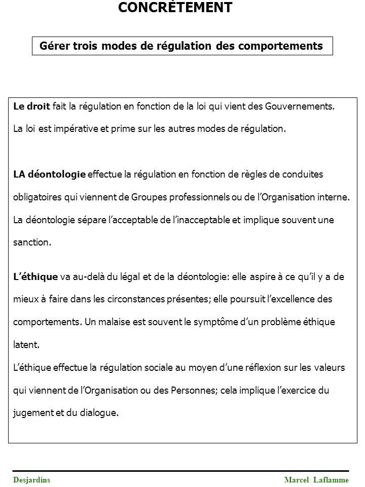 DesjardinsMarcel Laflamme Gérer trois modes de régulation des comportements Le droit fait la régulation en fonction de la loi qui vient des Gouvernements.