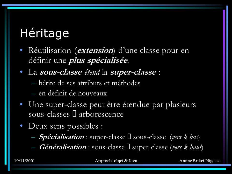 Amine Brikci-Nigassa 19/11/2001Approche objet & Java Héritage Réutilisation (extension) dune classe pour en définir une plus spécialisée.