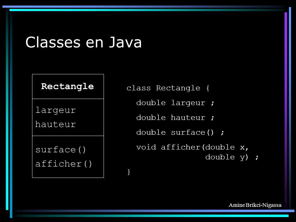Amine Brikci-Nigassa Classes en Java class Rectangle { double largeur ; double hauteur ; double surface() ; void afficher(double x, double y) ; } surface() afficher() largeur hauteur Rectangle