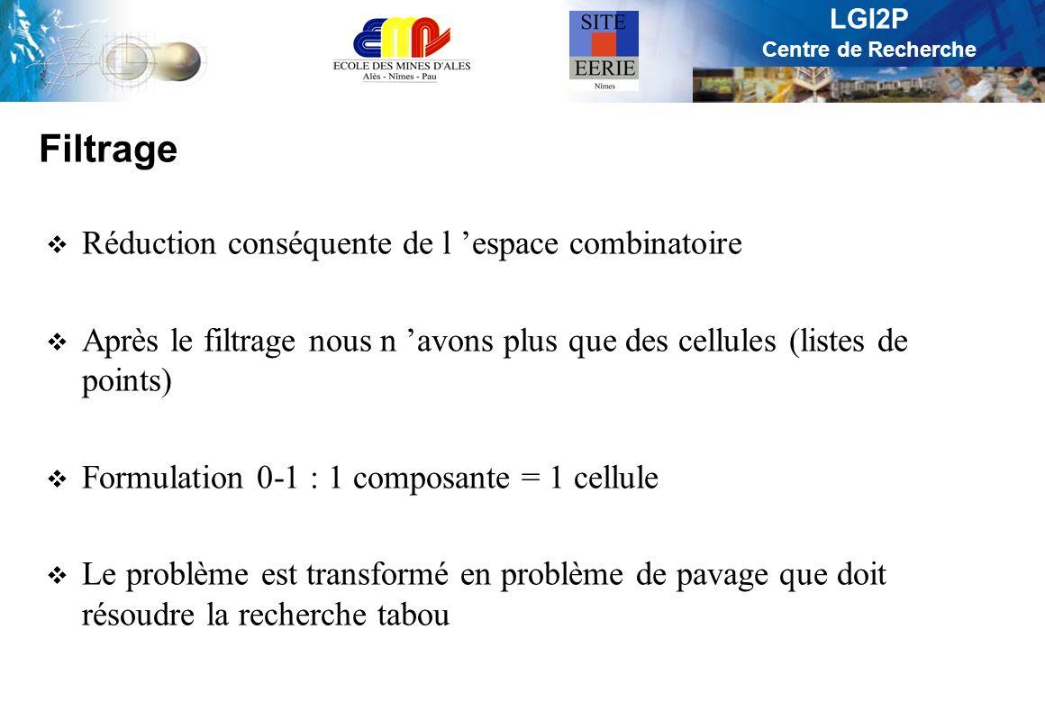 LGI2P Centre de Recherche Filtrage Réduction conséquente de l espace combinatoire Après le filtrage nous n avons plus que des cellules (listes de points) Formulation 0-1 : 1 composante = 1 cellule Le problème est transformé en problème de pavage que doit résoudre la recherche tabou