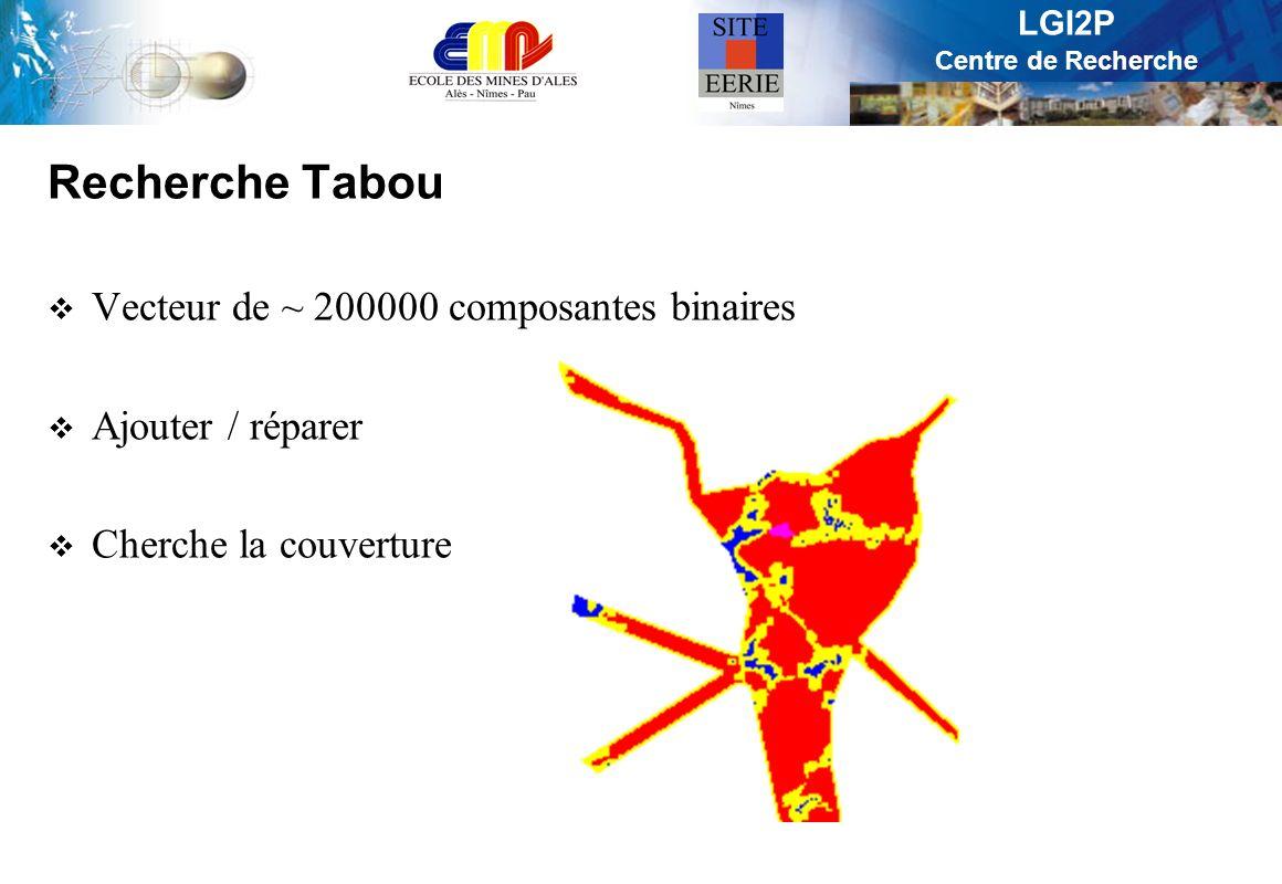 LGI2P Centre de Recherche Recherche Tabou Vecteur de ~ 200000 composantes binaires Ajouter / réparer Cherche la couverture