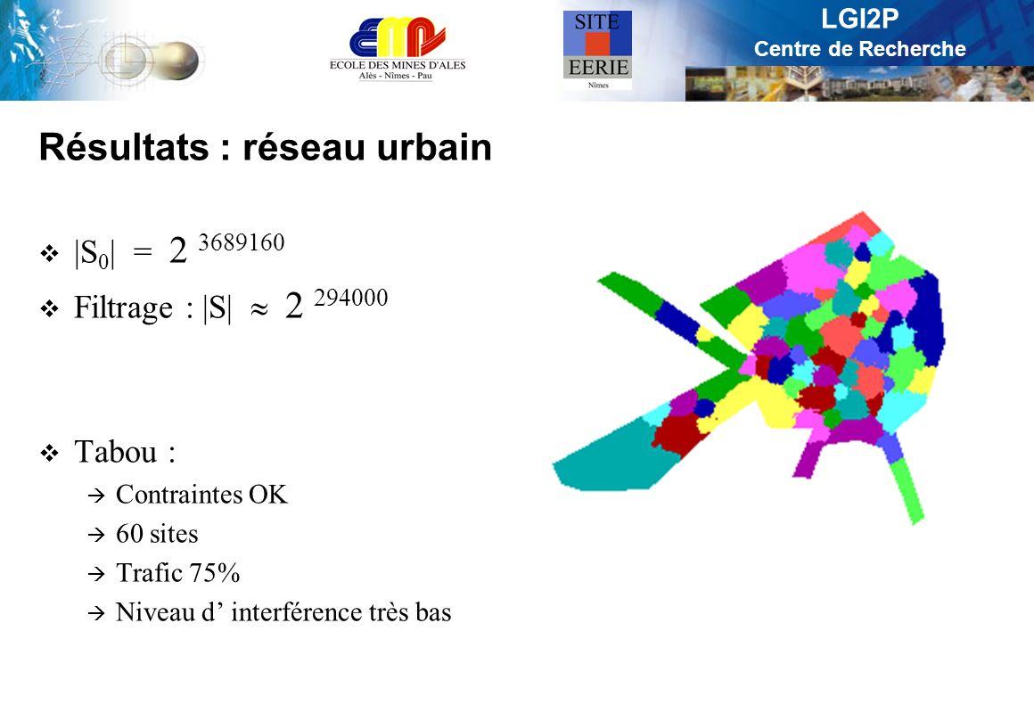 LGI2P Centre de Recherche Résultats : réseau urbain |S 0 | = 2 3689160 Filtrage : |S| 2 294000 Tabou : Contraintes OK 60 sites Trafic 75% Niveau d int