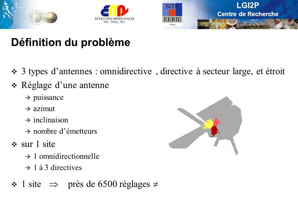LGI2P Centre de Recherche 3 types dantennes : omnidirective, directive à secteur large, et étroit Réglage dune antenne puissance azimut inclinaison no