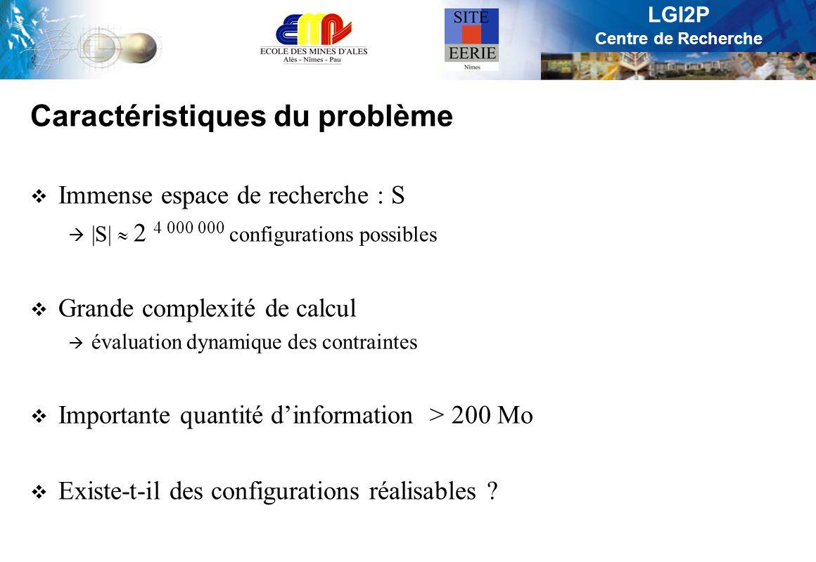 LGI2P Centre de Recherche Caractéristiques du problème Immense espace de recherche : S |S| 2 4 000 000 configurations possibles Grande complexité de calcul évaluation dynamique des contraintes Importante quantité dinformation > 200 Mo Existe-t-il des configurations réalisables ?