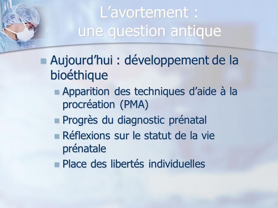Lavortement : une question antique Aujourdhui : développement de la bioéthique Aujourdhui : développement de la bioéthique Apparition des techniques d