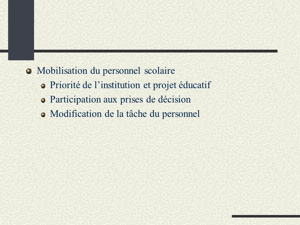Mobilisation du personnel scolaire Priorité de linstitution et projet éducatif Participation aux prises de décision Modification de la tâche du person