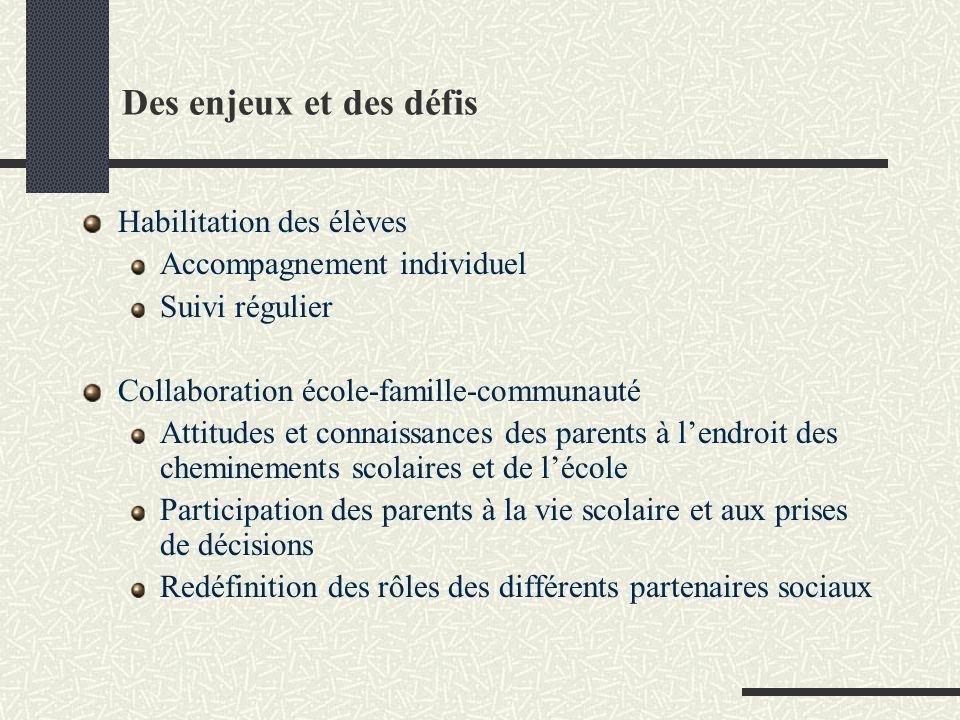 Des enjeux et des défis Habilitation des élèves Accompagnement individuel Suivi régulier Collaboration école-famille-communauté Attitudes et connaissa