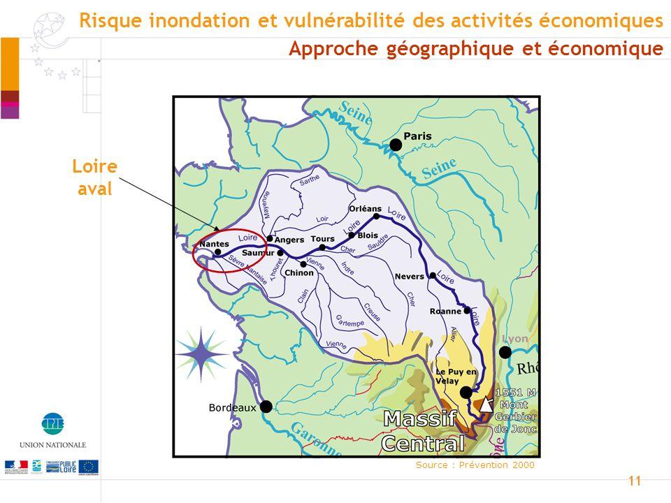 12 Source : Prévention 2000 A mesure quil séloigne de sa source et que le relief saplanit, le fleuve adopte une dynamique à méandres.
