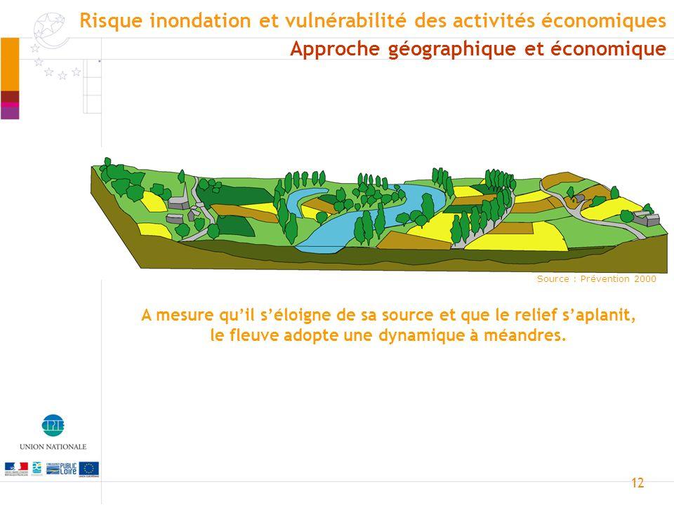 13 Polyculture, élevage et industries développées Source : Prévention 2000 Approche géographique et économique Risque inondation et vulnérabilité des activités économiques