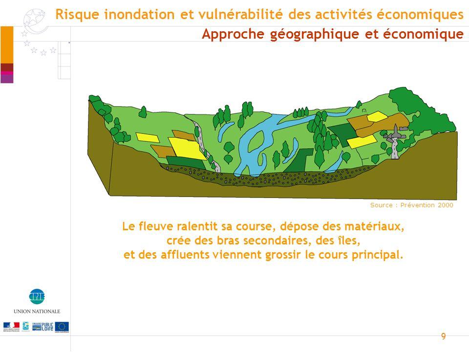 10 Polyculture, agroalimentaire, services, tourisme Source : Prévention 2000 Approche géographique et économique Risque inondation et vulnérabilité des activités économiques