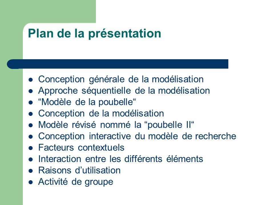 Activité de groupe Envisager une recherche avec les éléments du modèle interactif proposé par Maxwell Rappel : Questions de recherche Validité Contexte conceptuel Méthodes Buts