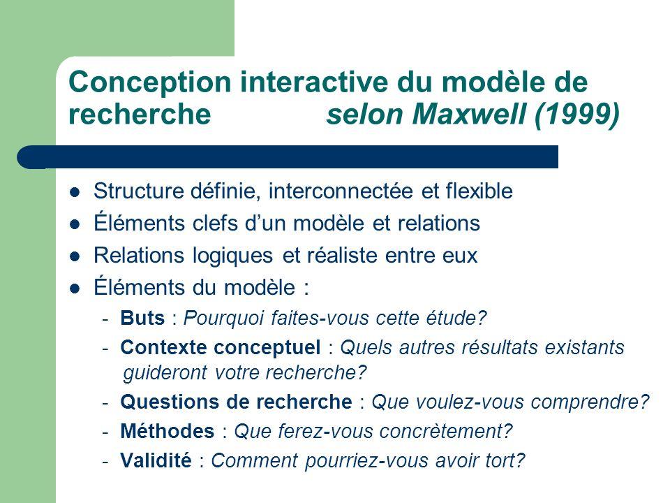 Conception interactive (2) Questions de recherche Validité Contexte conceptuel Méthodes Buts Externe Interne Connexions ne forment pas des règles rigides : grande flexibilité