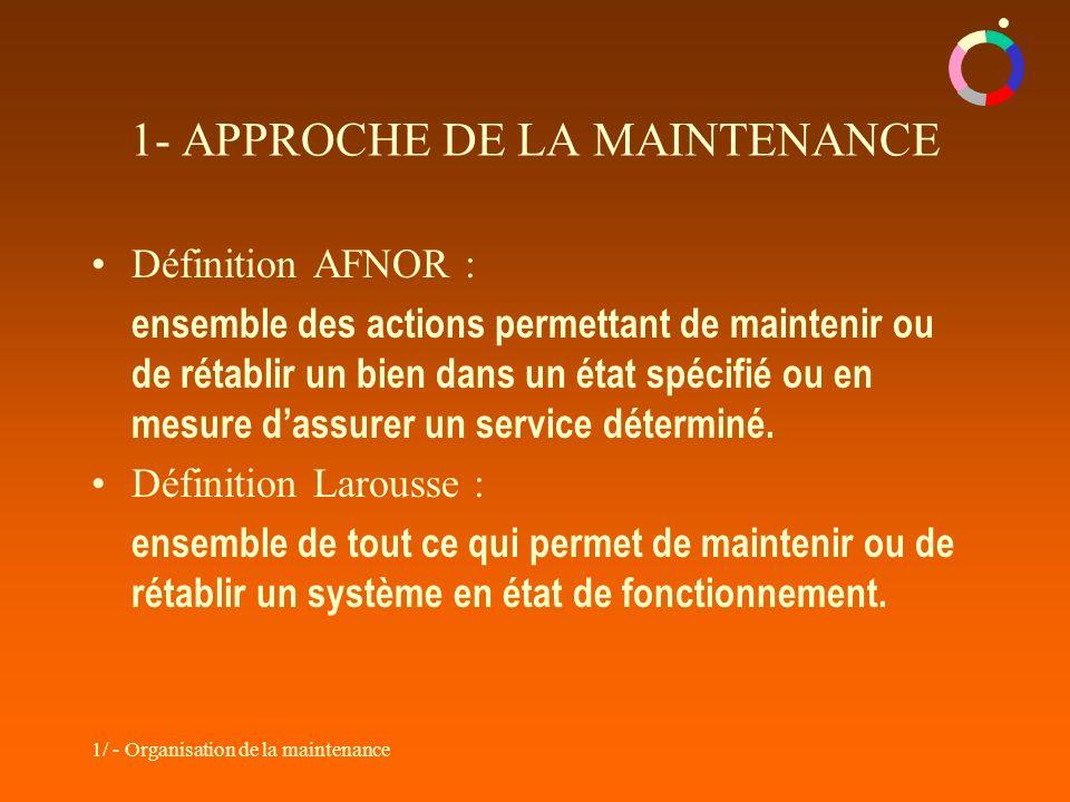 1/ - Organisation de la maintenance Définition AFNOR : ensemble des actions permettant de maintenir ou de rétablir un bien dans un état spécifié ou en mesure dassurer un service déterminé.