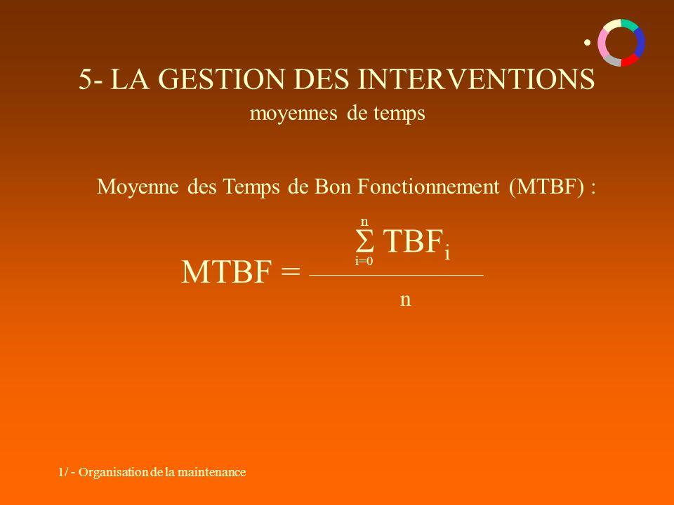 1/ - Organisation de la maintenance 5- LA GESTION DES INTERVENTIONS moyennes de temps Moyenne des Temps de Bon Fonctionnement (MTBF) : MTBF = TBF i n
