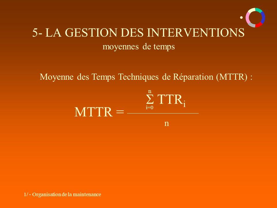 1/ - Organisation de la maintenance 5- LA GESTION DES INTERVENTIONS moyennes de temps Moyenne des Temps Techniques de Réparation (MTTR) : MTTR = TTR i