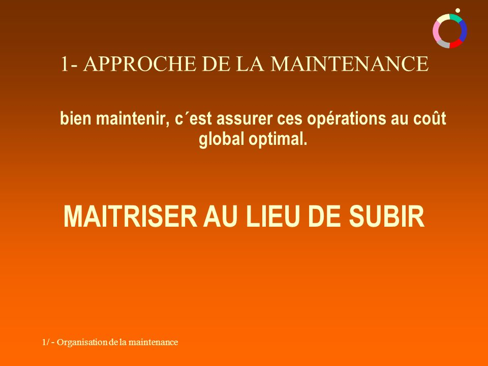 1/ - Organisation de la maintenance 6- CONCEPT DE QUALITE TOTAL Total Productive Maintenance SYSTEME GLOBAL DE MAINTENANCE PRODUCTIVE DONT LE BUT EST DE REALISER LE RENDEMENT MAXIMUM