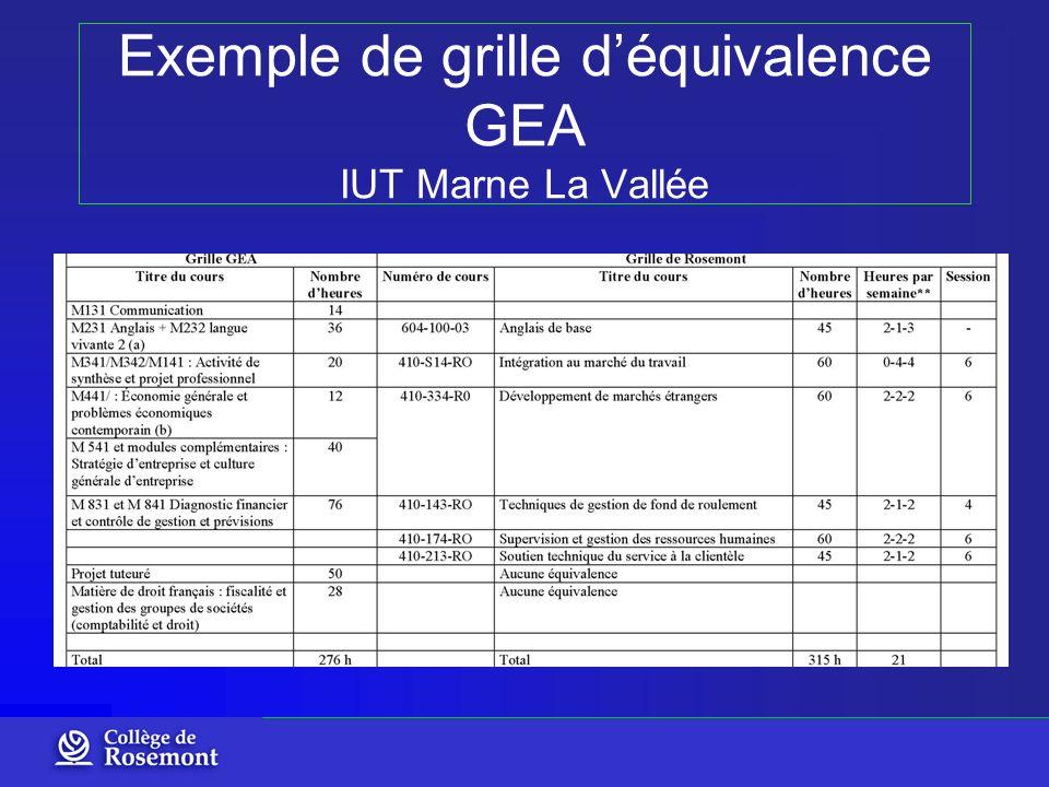 Exemple de grille déquivalence GEA IUT Marne La Vallée