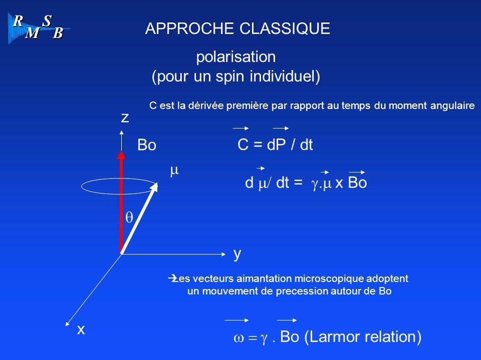R M S B APPROCHE CLASSIQUE polarisation (pour un spin individuel) x y z Bo C est la dérivée première par rapport au temps du moment angulaire C = dP / dt d dt = x Bo Les vecteurs aimantation microscopique adoptent un mouvement de precession autour de Bo Bo (Larmor relation)