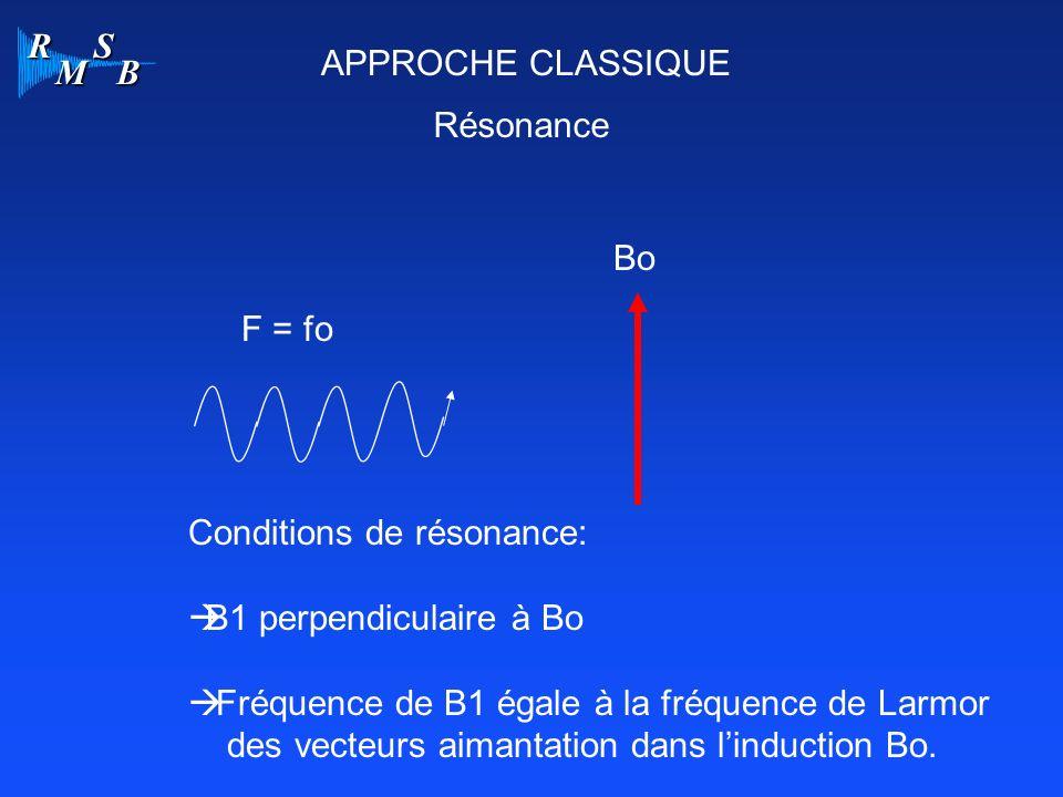 R M S B APPROCHE CLASSIQUE Résonance Bo F = fo Conditions de résonance: B1 perpendiculaire à Bo Fréquence de B1 égale à la fréquence de Larmor des vec