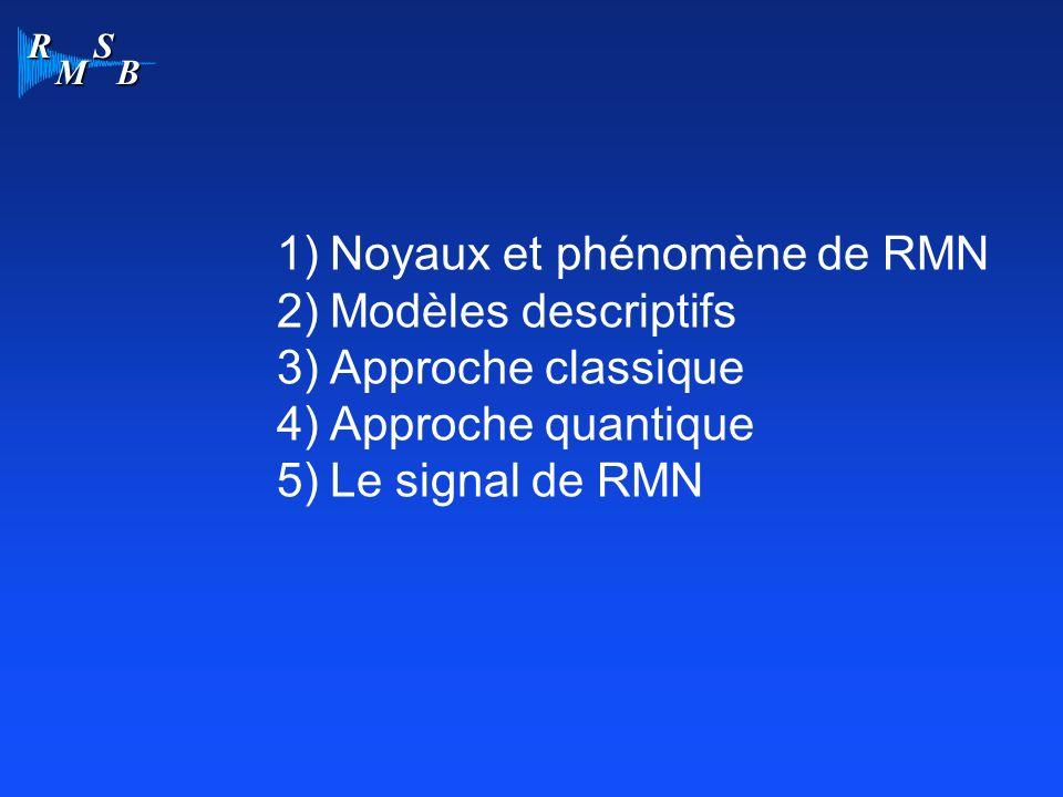 R M S B 1)Noyaux et phénomène de RMN 2)Modèles descriptifs 3)Approche classique 4)Approche quantique 5)Le signal de RMN