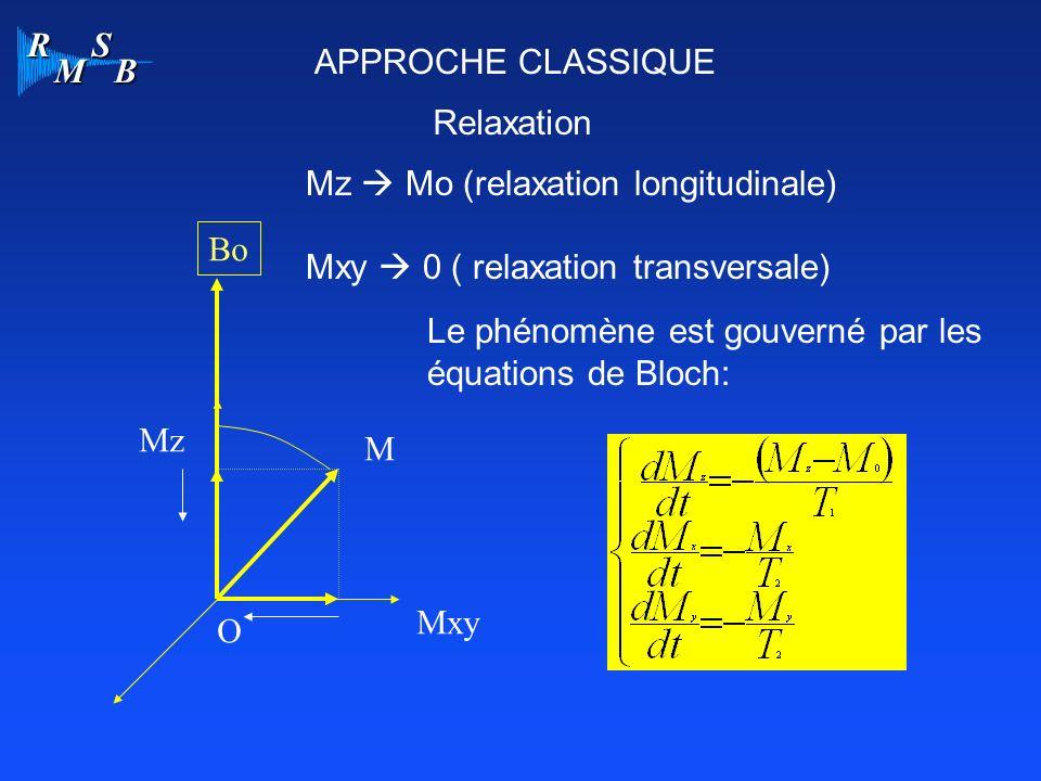 R M S B APPROCHE CLASSIQUE Relaxation Bo M Mz Mxy O Mz Mo (relaxation longitudinale) Mxy 0 ( relaxation transversale) Le phénomène est gouverné par les équations de Bloch: