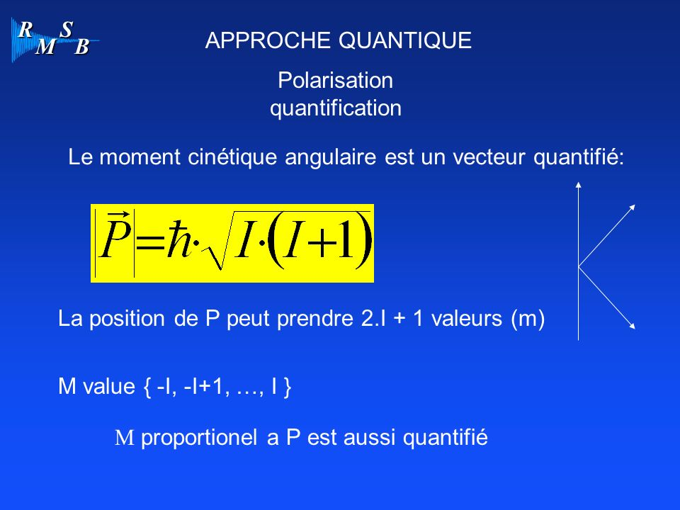 R M S B APPROCHE QUANTIQUE Polarisation quantification Le moment cinétique angulaire est un vecteur quantifié: La position de P peut prendre 2.I + 1 valeurs (m) M value { -I, -I+1, …, I } proportionel a P est aussi quantifié