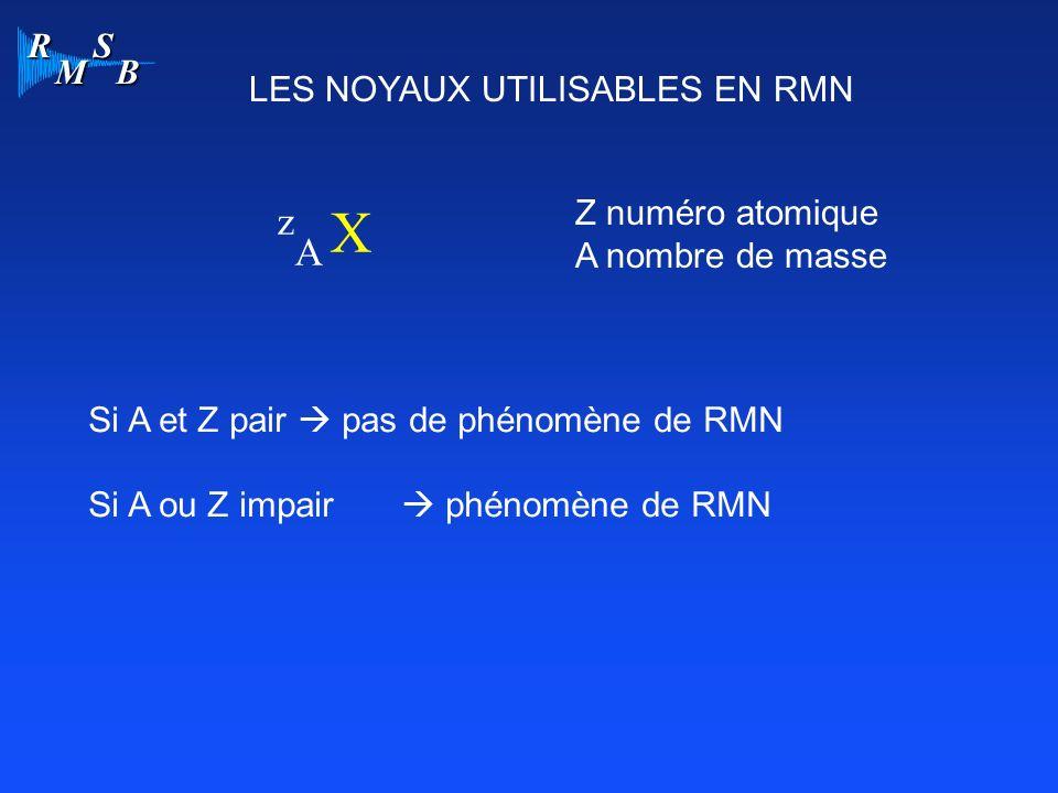 R M S B LES NOYAUX UTILISABLES EN RMN z A X Z numéro atomique A nombre de masse Si A et Z pair pas de phénomène de RMN Si A ou Z impair phénomène de R