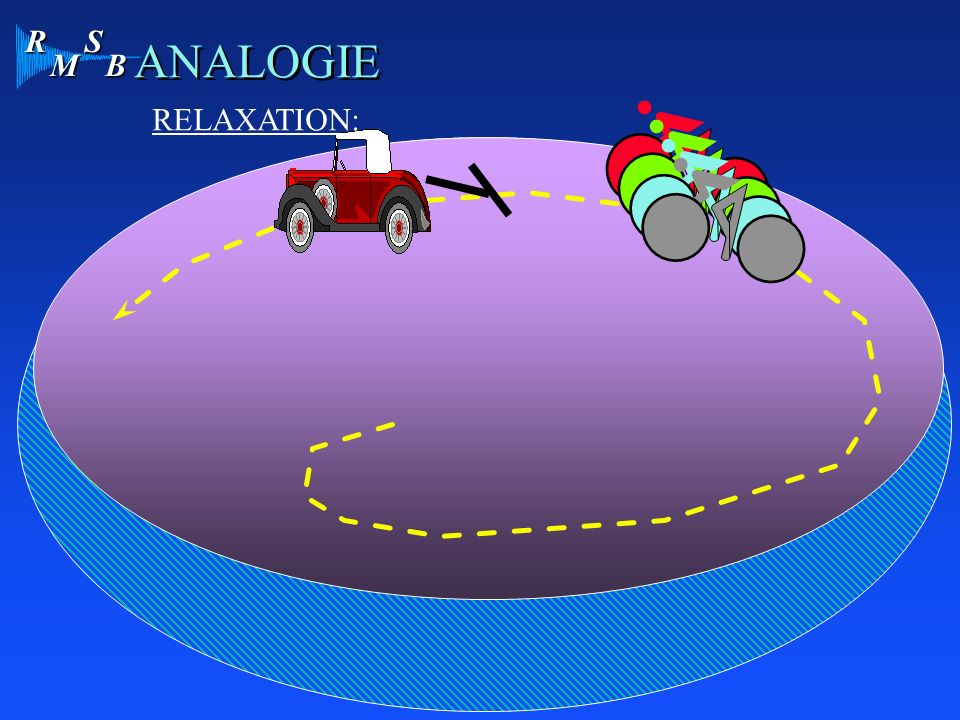 R M S B ANALOGIE RELAXATION: