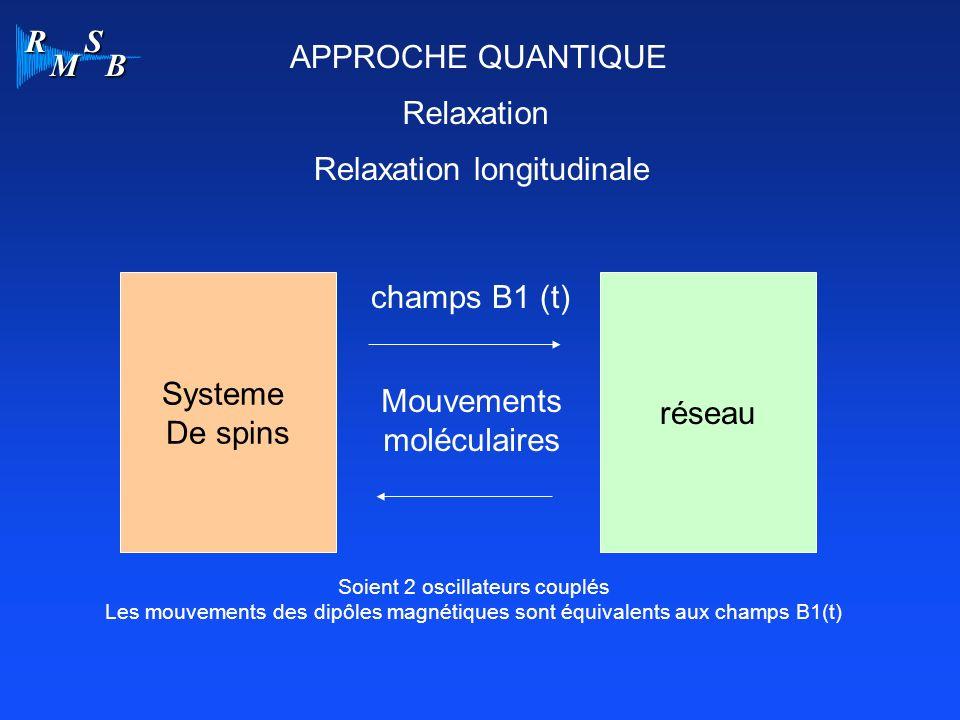 R M S B APPROCHE QUANTIQUE Relaxation Relaxation longitudinale Systeme De spins réseau Mouvements moléculaires Soient 2 oscillateurs couplés Les mouvements des dipôles magnétiques sont équivalents aux champs B1(t) champs B1 (t)