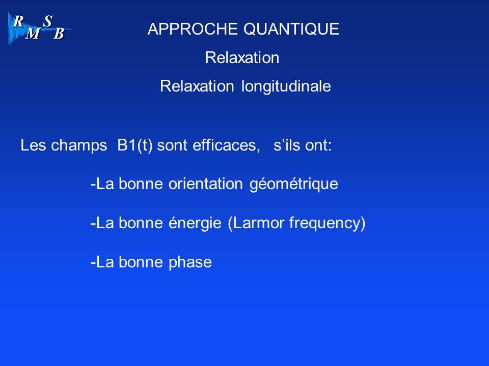R M S B APPROCHE QUANTIQUE Relaxation Relaxation longitudinale Les champs B1(t) sont efficaces, sils ont: -La bonne orientation géométrique -La bonne