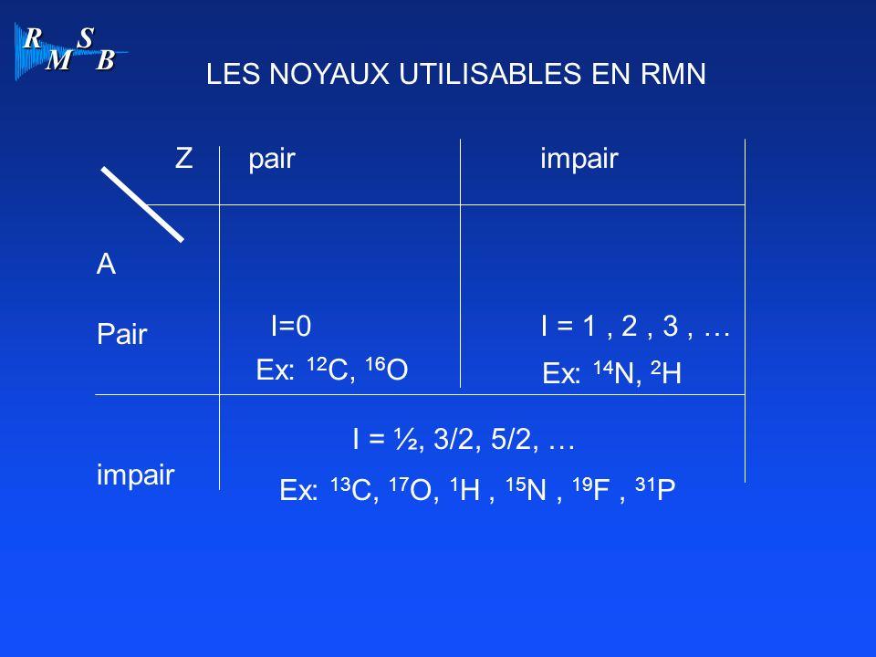 R M S B A Pair impair Zpairimpair I=0I = 1, 2, 3, … I = ½, 3/2, 5/2, … Ex: 12 C, 16 O Ex: 14 N, 2 H Ex: 13 C, 17 O, 1 H, 15 N, 19 F, 31 P LES NOYAUX UTILISABLES EN RMN