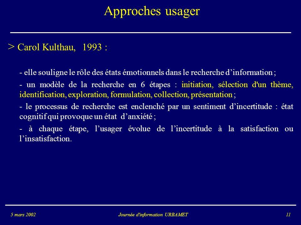 Journée d information URBAMET5 mars 200211 Approches usager > Carol Kulthau, 1993 : - elle souligne le rôle des états émotionnels dans le recherche dinformation ; - un modèle de la recherche en 6 étapes : initiation, sélection d un thème, identification, exploration, formulation, collection, présentation ; - le processus de recherche est enclenché par un sentiment dincertitude : état cognitif qui provoque un état danxiété ; - à chaque étape, lusager évolue de lincertitude à la satisfaction ou linsatisfaction.