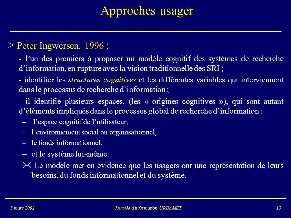 Journée d information URBAMET5 mars 200213 Approches usager > Peter Ingwersen, 1996 : - lun des premiers à proposer un modèle cognitif des systèmes de recherche dinformation, en rupture avec la vision traditionnelle des SRI ; - identifier les structures cognitives et les différentes variables qui interviennent dans le processus de recherche dinformation ; - il identifie plusieurs espaces, (les « origines cognitives »), qui sont autant déléments impliqués dans le processus global de recherche dinformation : – lespace cognitif de lutilisateur, –lenvironnement social ou organisationnel, –le fonds informationnel, –et le système lui-même.