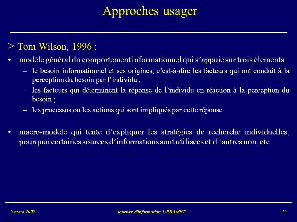 Journée d information URBAMET5 mars 200215 Approches usager > Tom Wilson, 1996 : modèle général du comportement informationnel qui sappuie sur trois éléments : –le besoin informationnel et ses origines, cest-à-dire les facteurs qui ont conduit à la perception du besoin par lindividu ; –les facteurs qui déterminent la réponse de lindividu en réaction à la perception du besoin ; –les processus ou les actions qui sont impliqués par cette réponse.